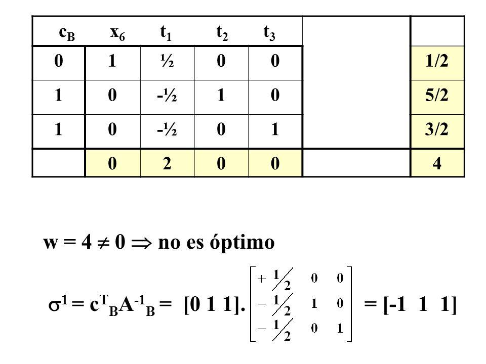 w = 4  0  no es óptimo 1 = cTBA-1B = [0 1 1]. = [-1 1 1]